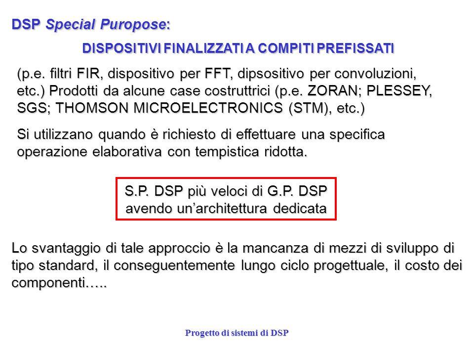 Progetto di sistemi di DSP (p.e. filtri FIR, dispositivo per FFT, dipsositivo per convoluzioni, etc.) Prodotti da alcune case costruttrici (p.e. ZORAN