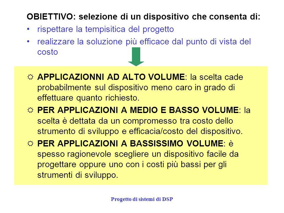 Progetto di sistemi di DSP OBIETTIVO: selezione di un dispositivo che consenta di: rispettare la tempisitica del progetto realizzare la soluzione più