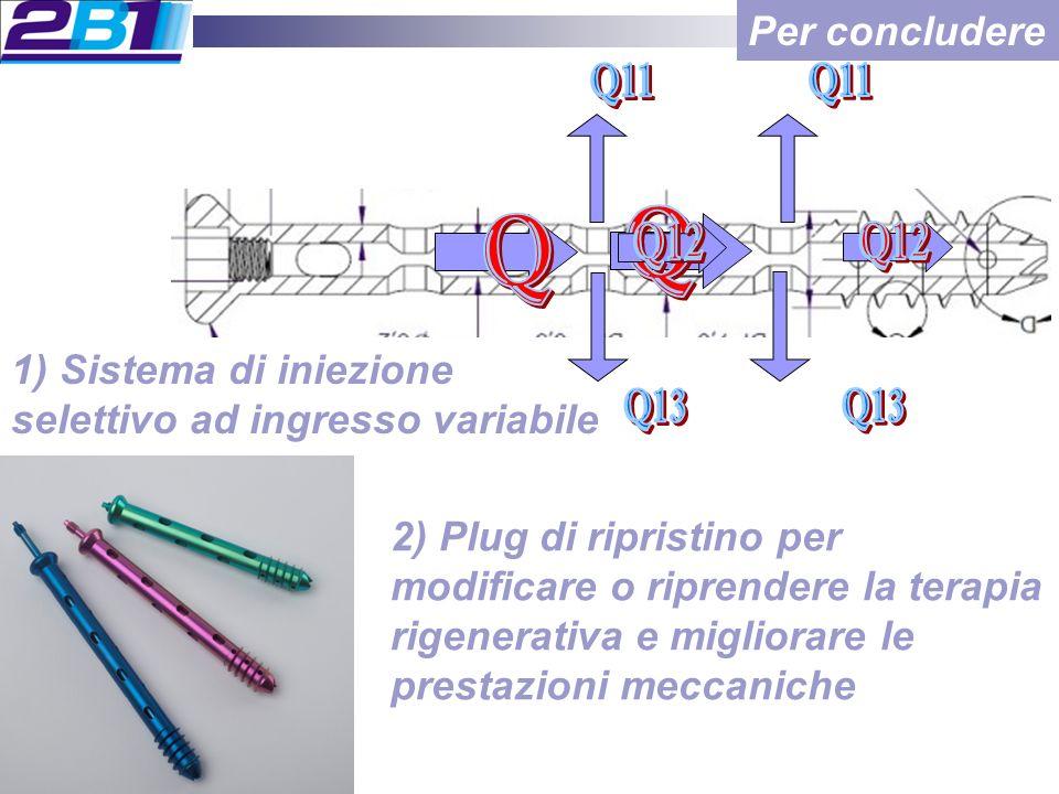 Per concludere 1) Sistema di iniezione selettivo ad ingresso variabile 2) Plug di ripristino per modificare o riprendere la terapia rigenerativa e migliorare le prestazioni meccaniche