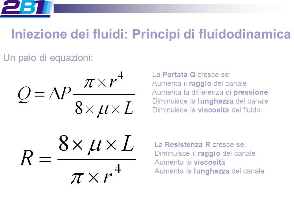 La Portata Q cresce se: Aumenta il raggio del canale Aumenta la differenza di pressione Diminuisce la lunghezza del canale Diminuisce la viscosità del fluido La Resistenza R cresce se: Diminuisce il raggio del canale Aumenta la viscosità Aumenta la lunghezza del canale Un paio di equazioni: Iniezione dei fluidi: Principi di fluidodinamica