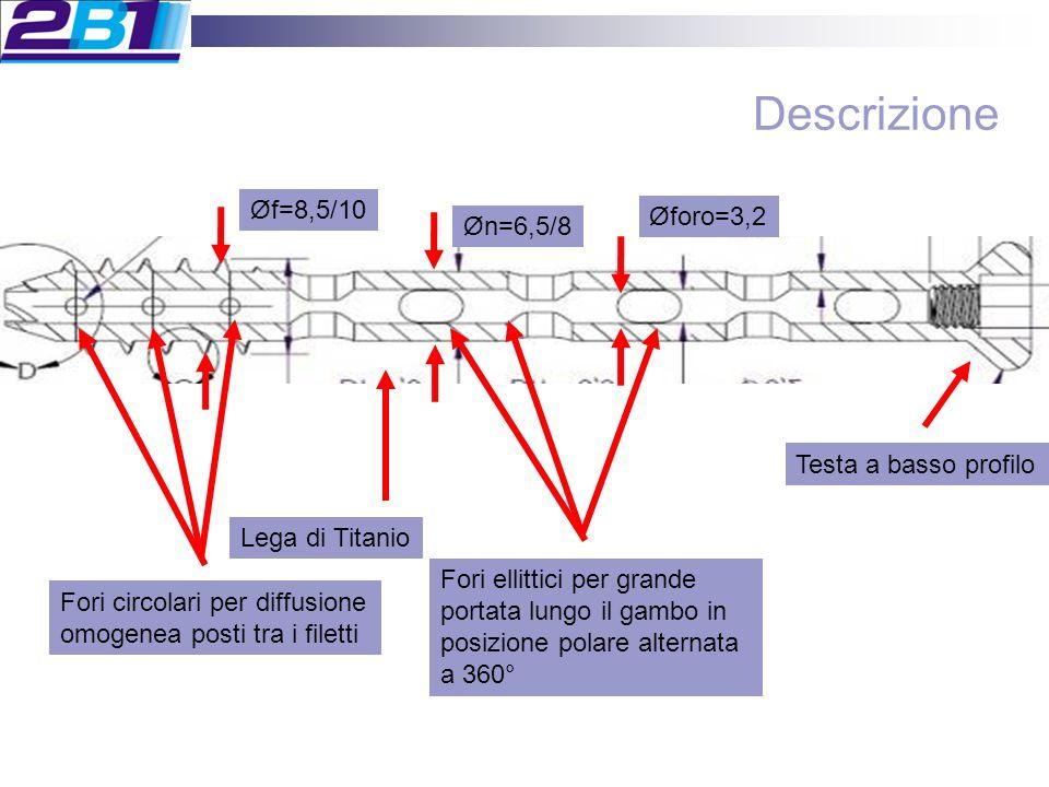 Codici e Descrizione Attualmente i codici disponibili sono riportati in tabella.