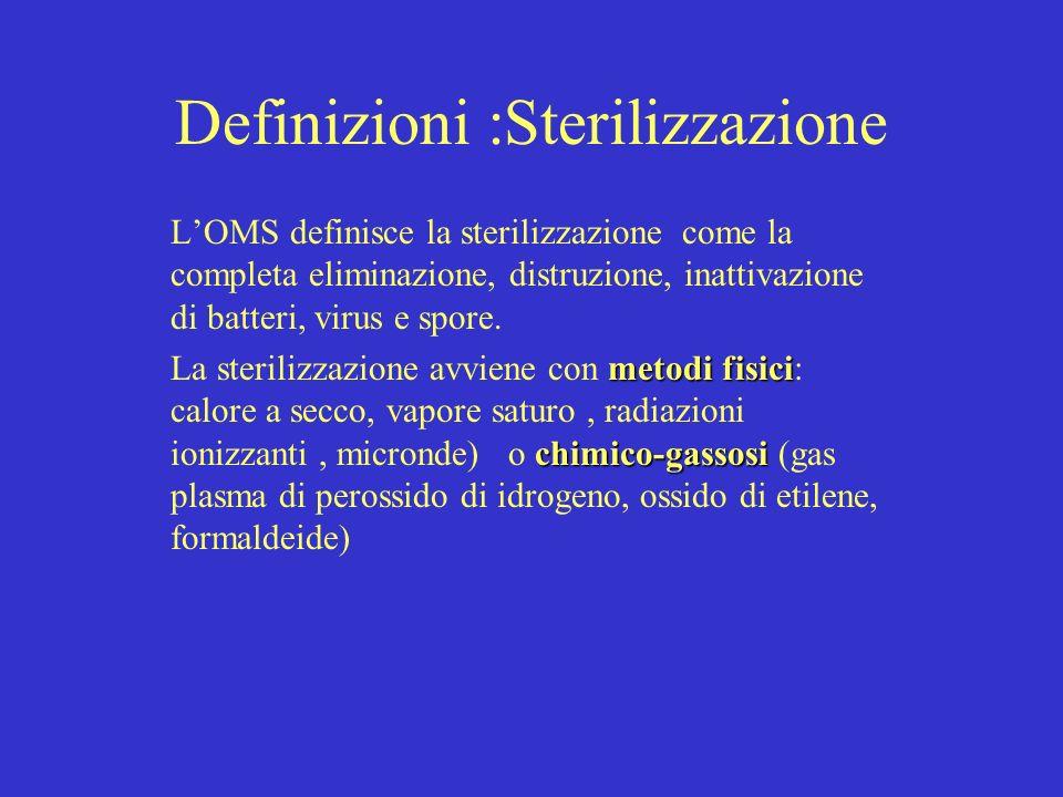 Definizioni :Sterilizzazione LOMS definisce la sterilizzazione come la completa eliminazione, distruzione, inattivazione di batteri, virus e spore.