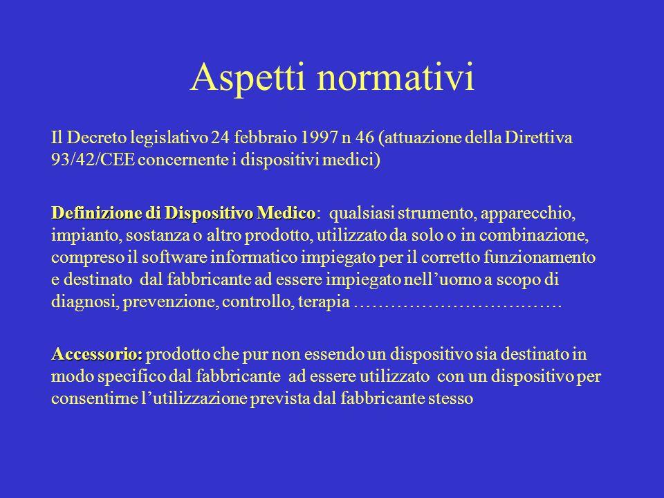 Aspetti normativi Il Decreto legislativo 24 febbraio 1997 n 46 (attuazione della Direttiva 93/42/CEE concernente i dispositivi medici) Definizione di