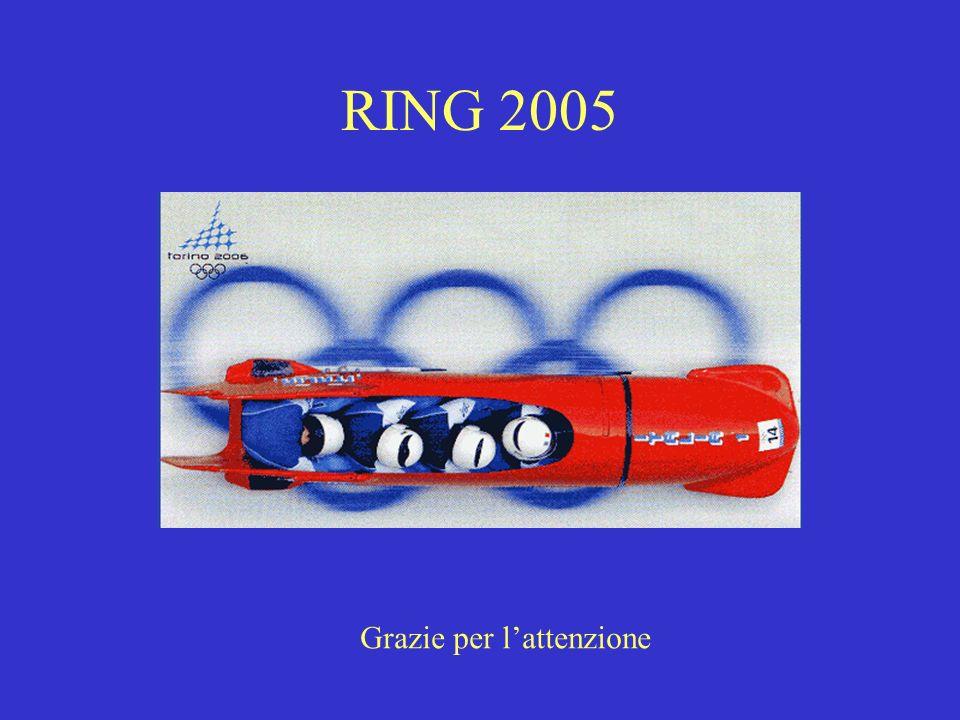 RING 2005 Grazie per lattenzione