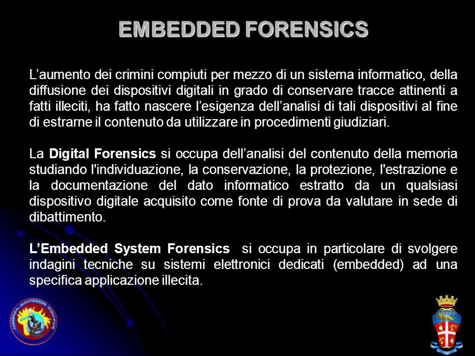 EMBEDDED FORENSICS Laumento dei crimini compiuti per mezzo di un sistema informatico, della diffusione dei dispositivi digitali in grado di conservare