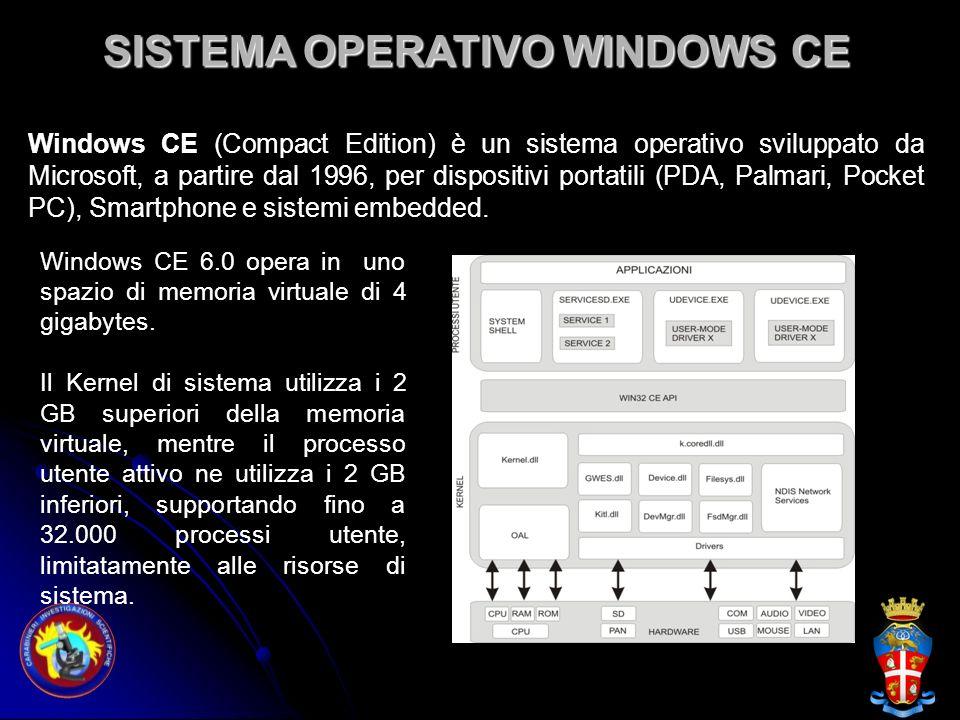 SISTEMA OPERATIVO WINDOWS CE Windows CE (Compact Edition) è un sistema operativo sviluppato da Microsoft, a partire dal 1996, per dispositivi portatil