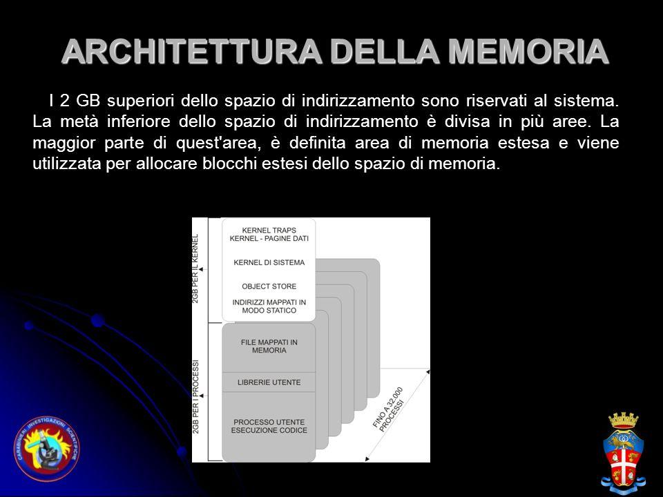 ARCHITETTURA DELLA MEMORIA I 2 GB superiori dello spazio di indirizzamento sono riservati al sistema. La metà inferiore dello spazio di indirizzamento