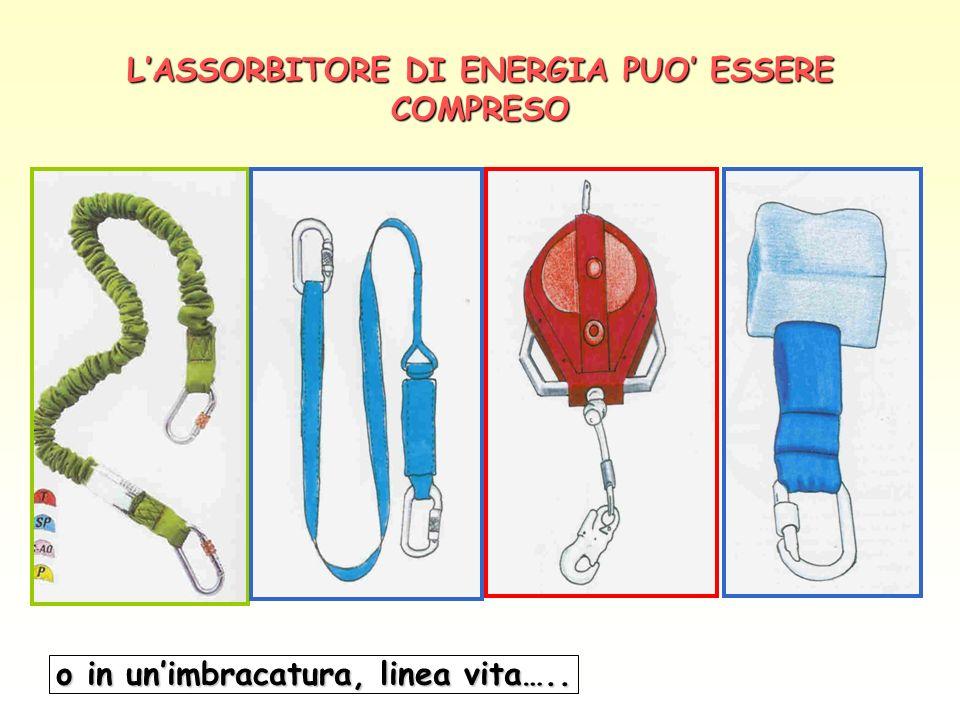 LASSORBITORE DI ENERGIA PUO ESSERE COMPRESO o in unimbracatura, linea vita…..
