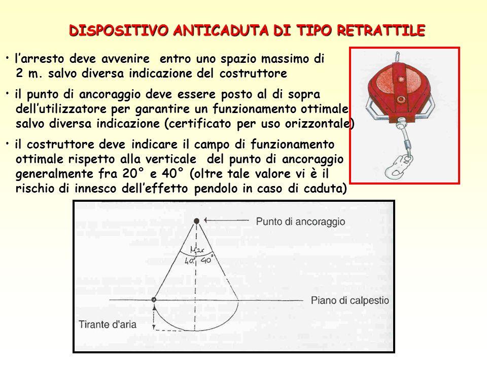 DISPOSITIVO ANTICADUTA DI TIPO RETRATTILE DISPOSITIVO ANTICADUTA DI TIPO RETRATTILE larresto deve avvenire entro uno spazio massimo di larresto deve a