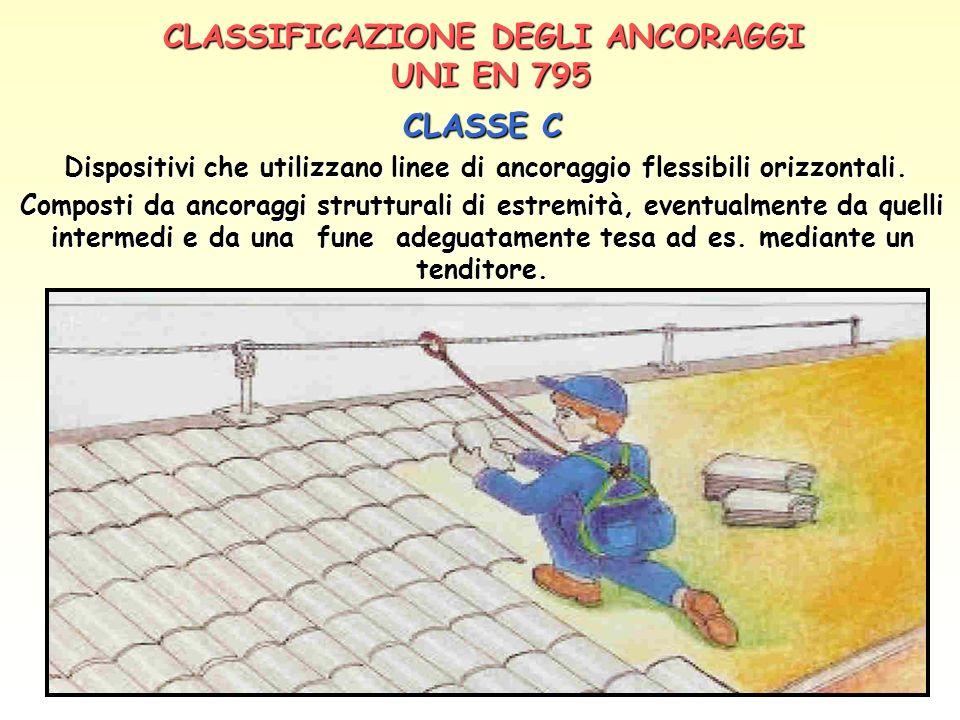 CLASSIFICAZIONE DEGLI ANCORAGGI UNI EN 795 CLASSE C Dispositivi che utilizzano linee di ancoraggio flessibili orizzontali. Dispositivi che utilizzano