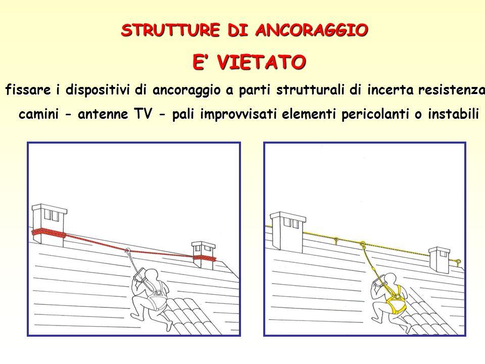 E VIETATO fissare i dispositivi di ancoraggio a parti strutturali di incerta resistenza camini - antenne TV - pali improvvisati elementi pericolanti o