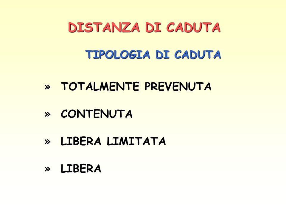 DISTANZA DI CADUTA TIPOLOGIA DI CADUTA » TOTALMENTE PREVENUTA » CONTENUTA » LIBERA LIMITATA » LIBERA