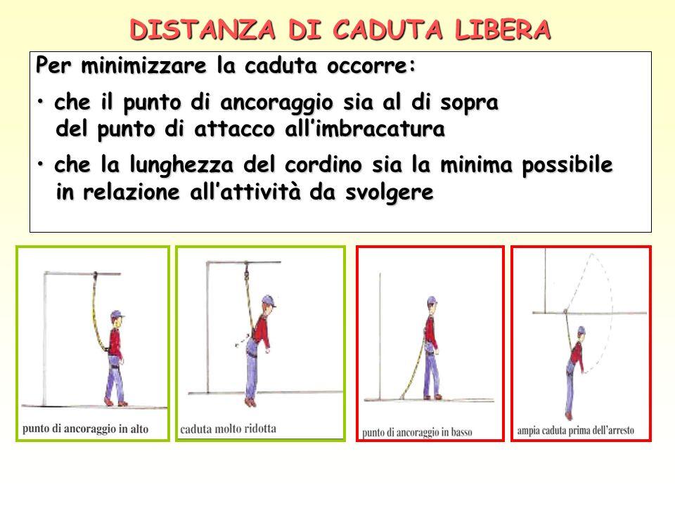 DISTANZA DI CADUTA LIBERA Per minimizzare la caduta occorre: che il punto di ancoraggio sia al di sopra che il punto di ancoraggio sia al di sopra del