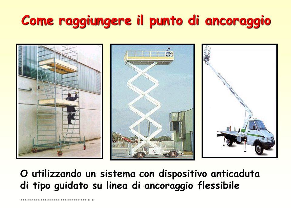 Come raggiungere il punto di ancoraggio O utilizzando un sistema con dispositivo anticaduta di tipo guidato su linea di ancoraggio flessibile ……………………