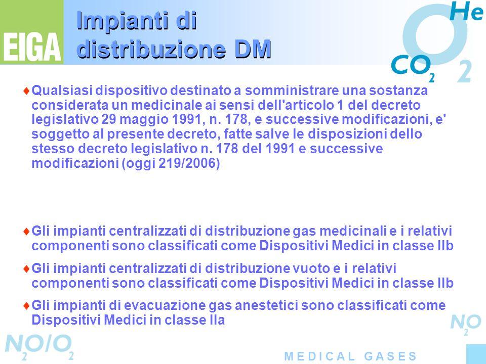 M E D I C A L G A S E S Impianti di distribuzione DM Qualsiasi dispositivo destinato a somministrare una sostanza considerata un medicinale ai sensi d