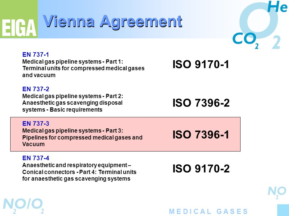 M E D I C A L G A S E S Vienna Agreement ISO 9170-1 EN 737-1 Medical gas pipeline systems - Part 1: Terminal units for compressed medical gases and va