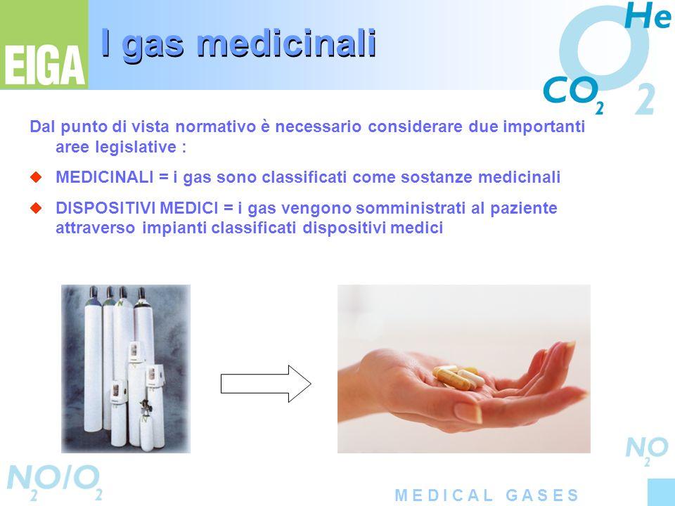 M E D I C A L G A S E S I gas medicinali Dal punto di vista normativo è necessario considerare due importanti aree legislative : MEDICINALI = i gas so