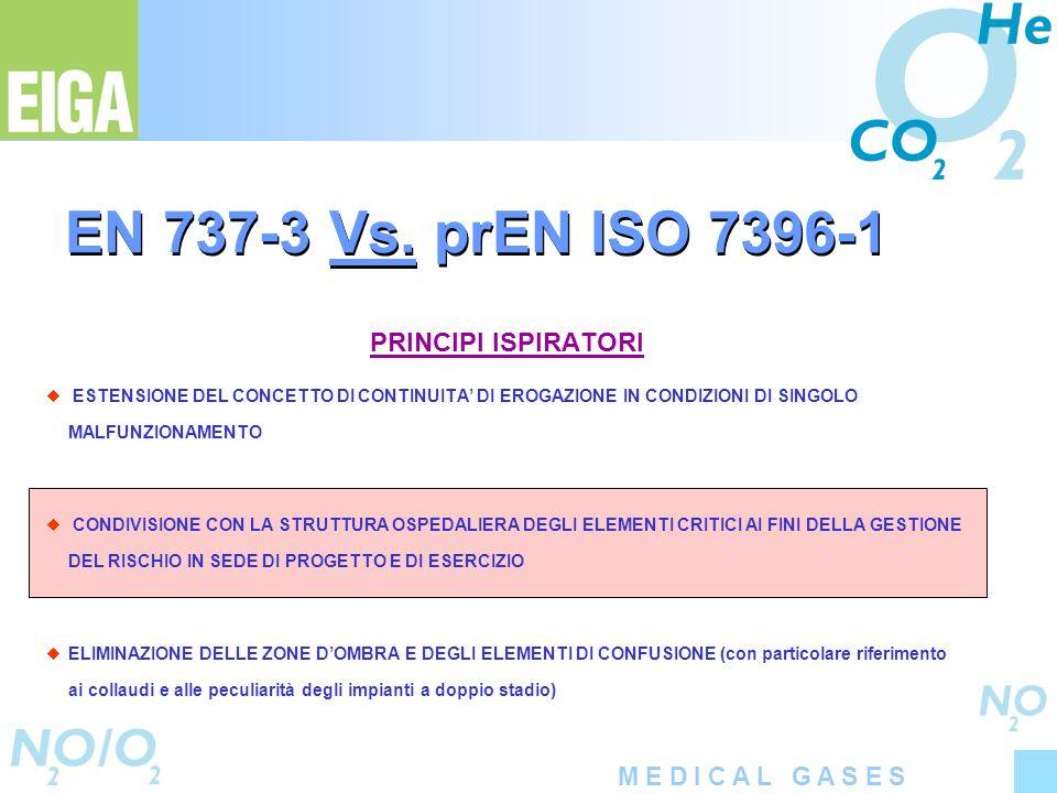 M E D I C A L G A S E S EN 737-3 Vs. prEN ISO 7396-1 PRINCIPI ISPIRATORI ESTENSIONE DEL CONCETTO DI CONTINUITA DI EROGAZIONE IN CONDIZIONI DI SINGOLO