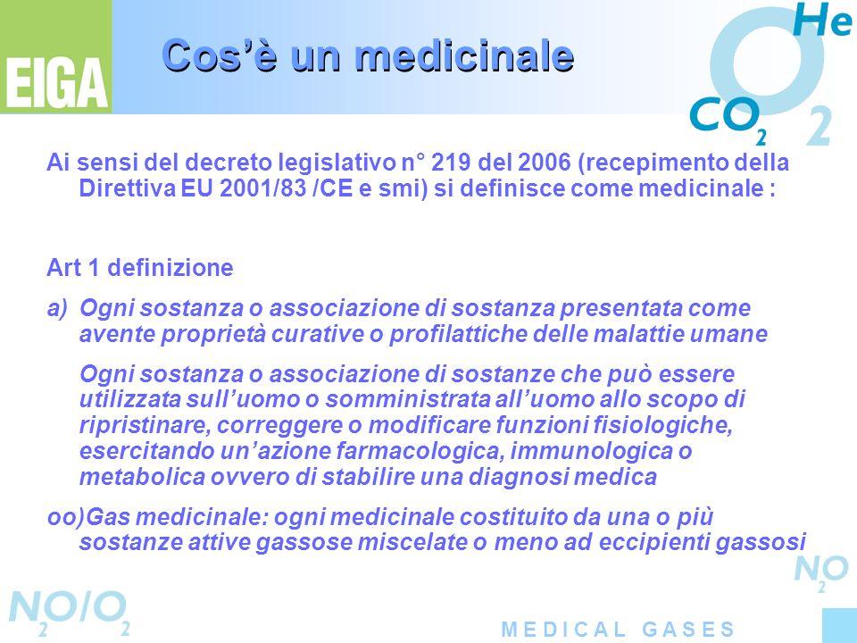 M E D I C A L G A S E S Cosè un medicinale Ai sensi del decreto legislativo n° 219 del 2006 (recepimento della Direttiva EU 2001/83 /CE e smi) si defi