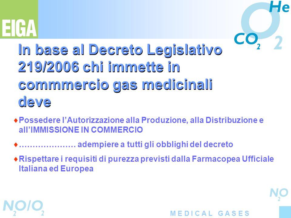 M E D I C A L G A S E S In base al Decreto Legislativo 219/2006 chi immette in commmercio gas medicinali deve Possedere lAutorizzazione alla Produzion