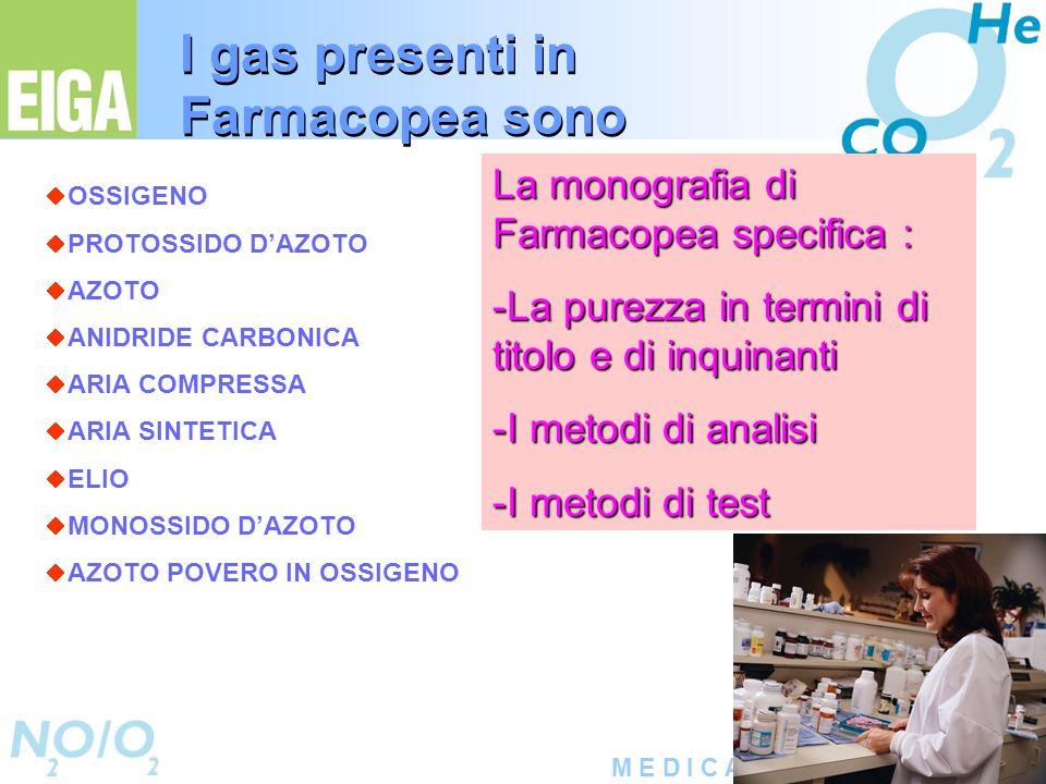 M E D I C A L G A S E S I gas presenti in Farmacopea sono OSSIGENO PROTOSSIDO DAZOTO AZOTO ANIDRIDE CARBONICA ARIA COMPRESSA ARIA SINTETICA ELIO MONOS