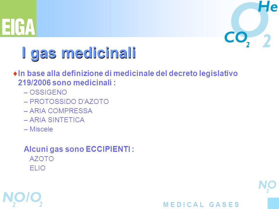 M E D I C A L G A S E S I gas medicinali In base alla definizione di medicinale del decreto legislativo 219/2006 sono medicinali : –OSSIGENO –PROTOSSI