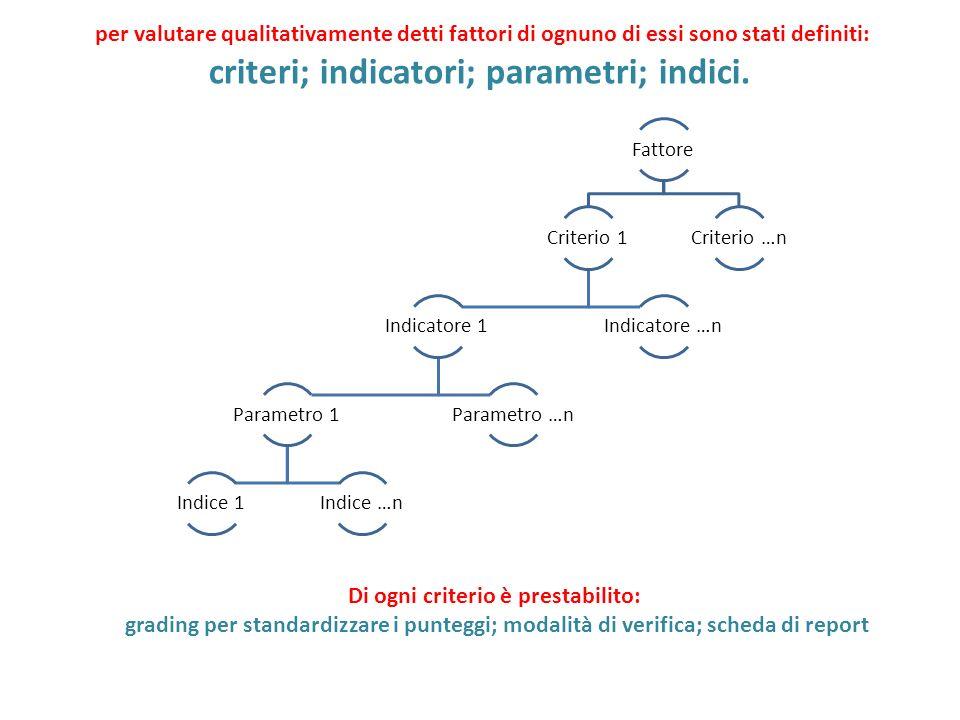 per valutare qualitativamente detti fattori di ognuno di essi sono stati definiti: criteri; indicatori; parametri; indici.