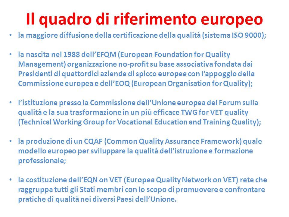 Il quadro di riferimento europeo la maggiore diffusione della certificazione della qualità (sistema ISO 9000); la nascita nel 1988 dellEFQM (European Foundation for Quality Management) organizzazione no-profit su base associativa fondata dai Presidenti di quattordici aziende di spicco europee con lappoggio della Commissione europea e dellEOQ (European Organisation for Quality); listituzione presso la Commissione dellUnione europea del Forum sulla qualità e la sua trasformazione in un più efficace TWG for VET quality (Technical Working Group for Vocational Education and Training Quality); la produzione di un CQAF (Common Quality Assurance Framework) quale modello europeo per sviluppare la qualità dellistruzione e formazione professionale; la costituzione dellEQN on VET (Europea Quality Network on VET) rete che raggruppa tutti gli Stati membri con lo scopo di promuovere e confrontare pratiche di qualità nei diversi Paesi dellUnione.