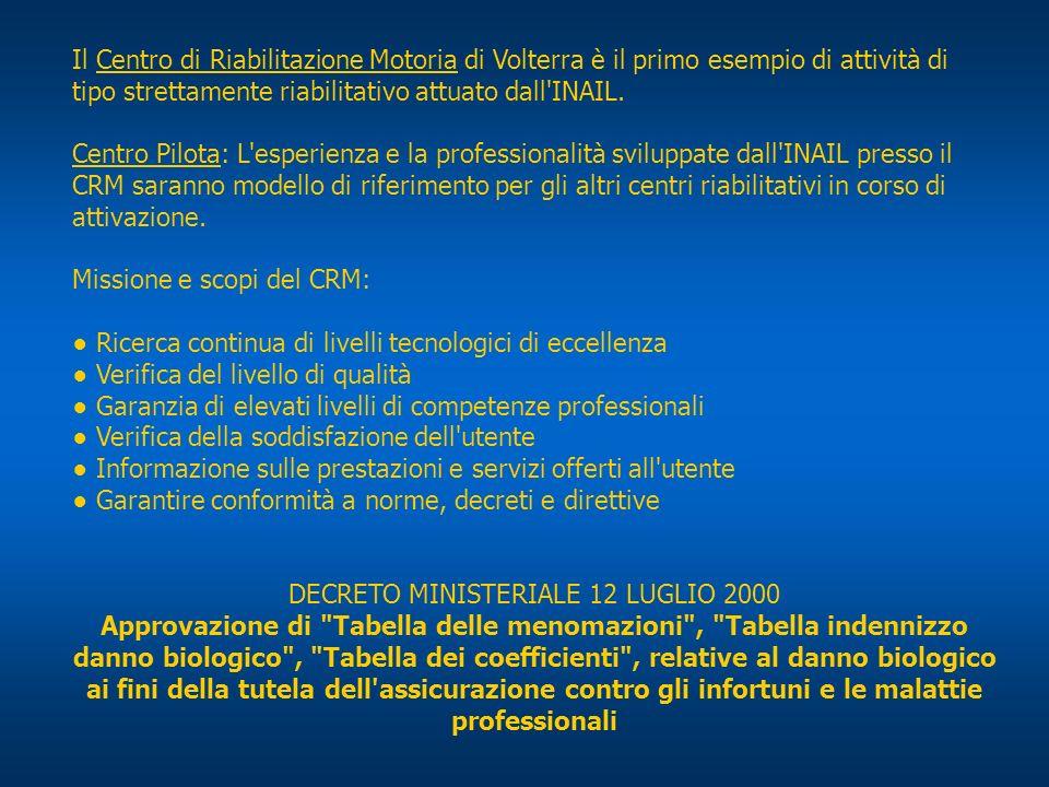 Il Centro di Riabilitazione Motoria di Volterra è il primo esempio di attività di tipo strettamente riabilitativo attuato dall'INAIL. Centro Pilota: L