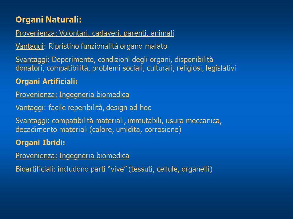 Organi Naturali: Provenienza: Volontari, cadaveri, parenti, animali Vantaggi: Ripristino funzionalità organo malato Svantaggi: Deperimento, condizioni