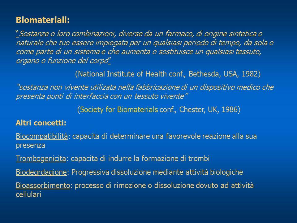Biomateriali: Sostanze o loro combinazioni, diverse da un farmaco, di origine sintetica o naturale che tuo essere impiegata per un qualsiasi periodo di tempo, da sola o come parte di un sistema e che aumenta o sostituisce un qualsiasi tessuto, organo o funzione del corpo (National Institute of Health conf., Bethesda, USA, 1982) sostanza non vivente utilizata nella fabbricazione di un dispositivo medico che presenta punti di interfaccia con un tessuto vivente (Society for Biomaterials conf., Chester, UK, 1986) Altri concetti: Biocompatibilità: capacita di determinare una favorevole reazione alla sua presenza Trombogenicita: capacita di indurre la formazione di trombi Biodegrdagione: Progressiva dissoluzione mediante attività biologiche Bioassorbimento: processo di rimozione o dissoluzione dovuto ad attività cellulari