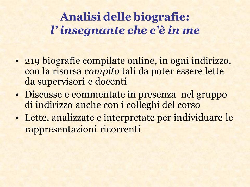Analisi delle biografie: l insegnante che cè in me 219 biografie compilate online, in ogni indirizzo, con la risorsa compito tali da poter essere lett