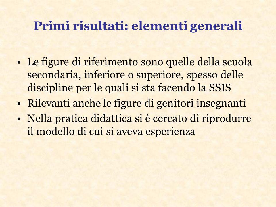 Primi risultati: elementi generali Le figure di riferimento sono quelle della scuola secondaria, inferiore o superiore, spesso delle discipline per le