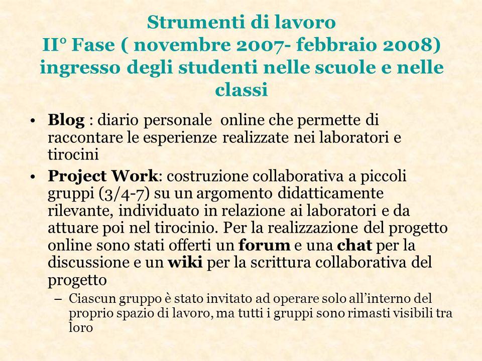 Strumenti di lavoro II° Fase ( novembre 2007- febbraio 2008) ingresso degli studenti nelle scuole e nelle classi Blog : diario personale online che pe