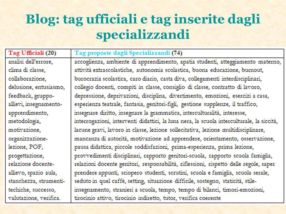Blog: tag ufficiali e tag inserite dagli specializzandi