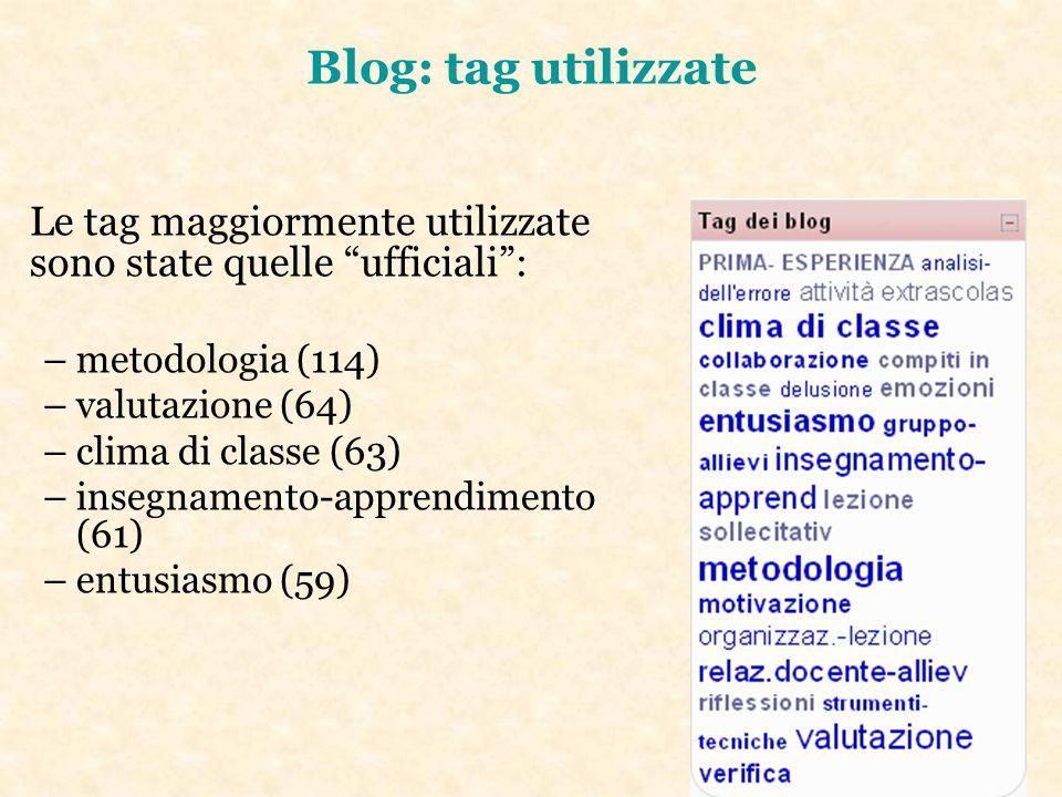 Blog: tag utilizzate Le tag maggiormente utilizzate sono state quelle ufficiali: –metodologia (114) –valutazione (64) –clima di classe (63) –insegname