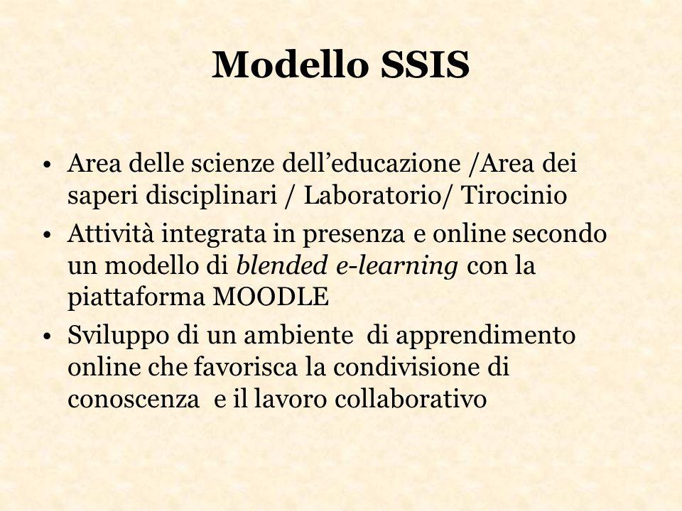 Modello SSIS Area delle scienze delleducazione /Area dei saperi disciplinari / Laboratorio/ Tirocinio Attività integrata in presenza e online secondo
