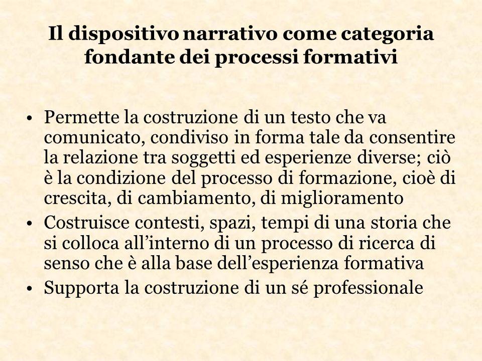 Il dispositivo narrativo come categoria fondante dei processi formativi Permette la costruzione di un testo che va comunicato, condiviso in forma tale