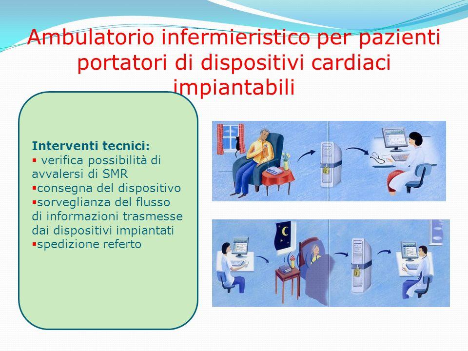 Ambulatorio infermieristico per pazienti portatori di dispositivi cardiaci impiantabili Interventi tecnici: verifica possibilità di avvalersi di SMR c