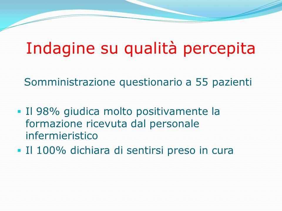 Indagine su qualità percepita Somministrazione questionario a 55 pazienti Il 98% giudica molto positivamente la formazione ricevuta dal personale infe