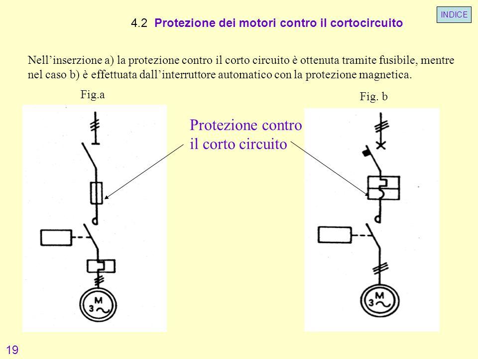 4.2 Protezione dei motori contro il cortocircuito Nellinserzione a) la protezione contro il corto circuito è ottenuta tramite fusibile, mentre nel cas