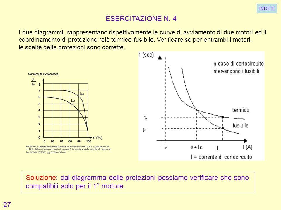 ESERCITAZIONE N. 4 I due diagrammi, rappresentano rispettivamente le curve di avviamento di due motori ed il coordinamento di protezione relè termico-