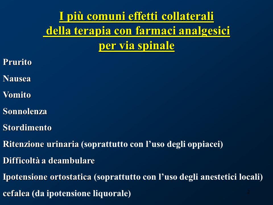 2 I più comuni effetti collaterali della terapia con farmaci analgesici della terapia con farmaci analgesici per via spinale PruritoNauseaVomitoSonnol