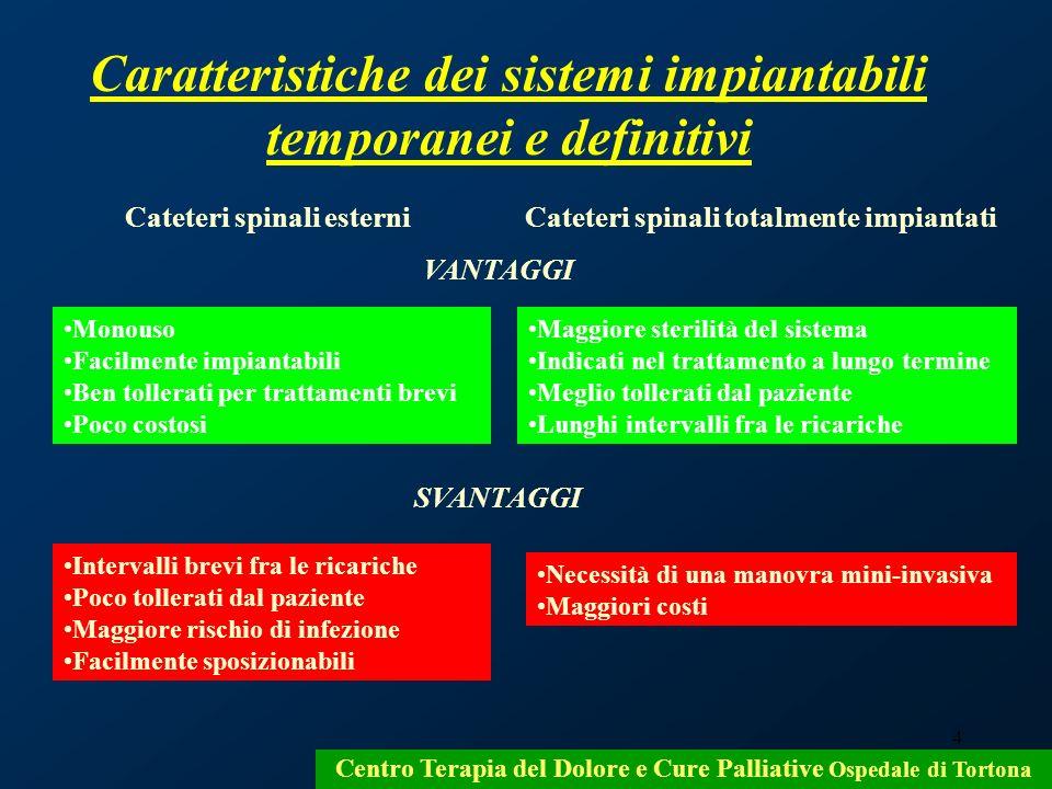 4 Caratteristiche dei sistemi impiantabili temporanei e definitivi Cateteri spinali esterniCateteri spinali totalmente impiantati VANTAGGI Monouso Fac
