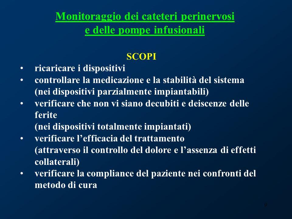 9 Monitoraggio dei cateteri perinervosi e delle pompe infusionali SCOPI ricaricare i dispositivi controllare la medicazione e la stabilità del sistema