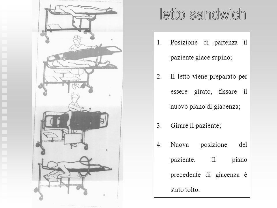 1.Posizione di partenza il paziente giace supino; 2.Il letto viene preparato per essere girato, fissare il nuovo piano di giacenza; 3.Girare il pazien