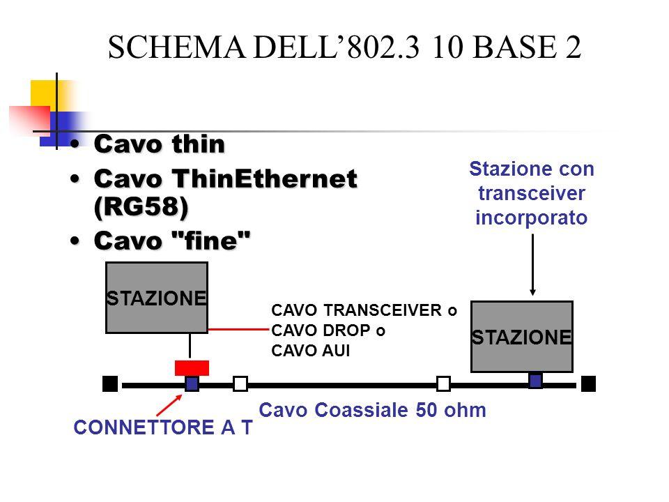 Specifica di livello fisico dello standard IEEE 802.3, caratterizzata da velocità di trasmissione di 10 Mbps in banda base e da segmenti di lunghezza non superiore ai 185 metri.