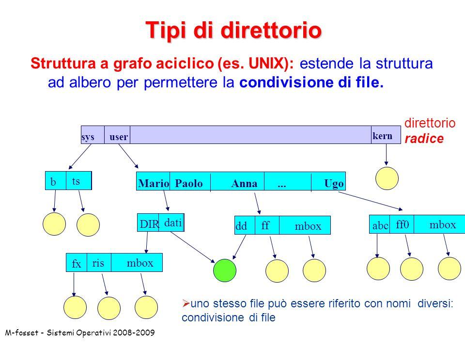 M-fosset - Sistemi Operativi 2008-2009 Tipi di direttorio Struttura a grafo aciclico (es. UNIX): estende la struttura ad albero per permettere la cond