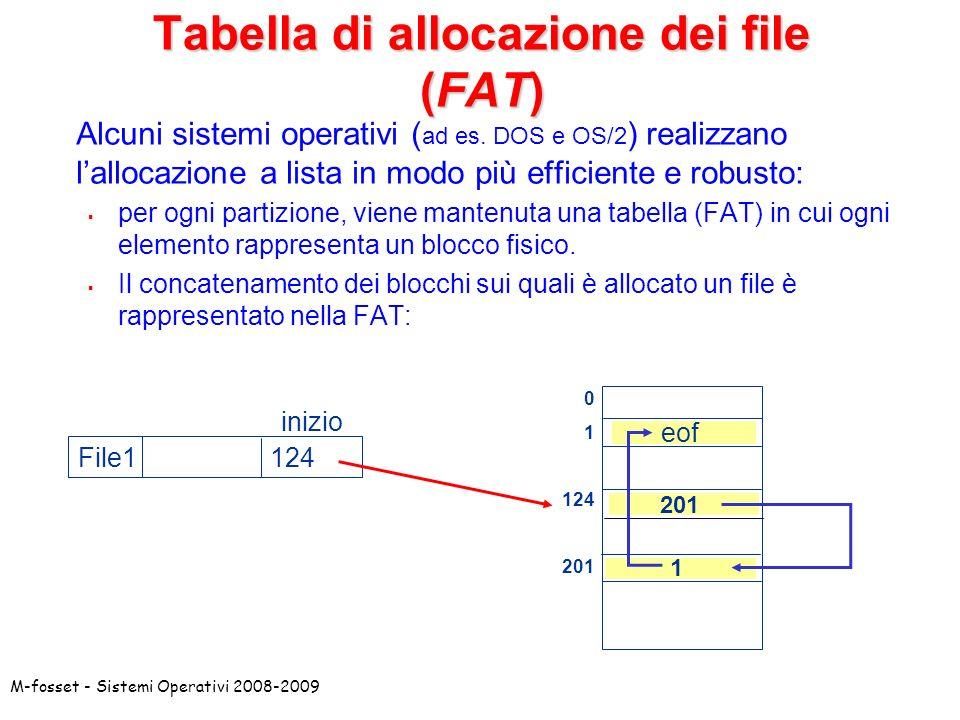 M-fosset - Sistemi Operativi 2008-2009 Tabella di allocazione dei file (FAT) Alcuni sistemi operativi ( ad es. DOS e OS/2 ) realizzano lallocazione a