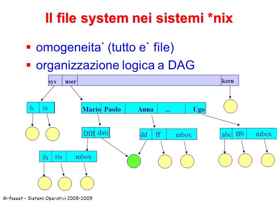 M-fosset - Sistemi Operativi 2008-2009 Il file system nei sistemi *nix kern user sys b ts Mario PaoloAnna...Ugo mbox ff0 abc DIR dati mbox ff dd mbox